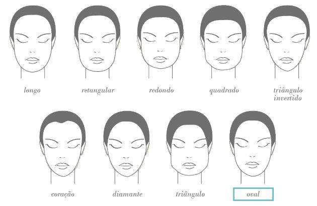 E agora que você sabe quais são os traços do seu rosto, o que fazer com  isso  Vou precisar de muitos posts para desenvolver sobre truques de ilusão  de ótica ... 8c16f2cea5