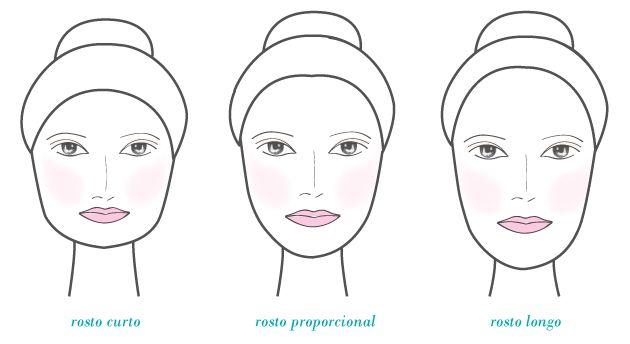 Formato de rosto