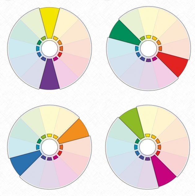 Color-wheel-color-blocking-analise-cromatica